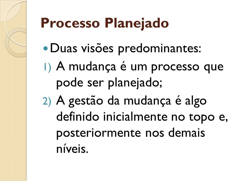 Processo Planejado Duas visões predominantes: