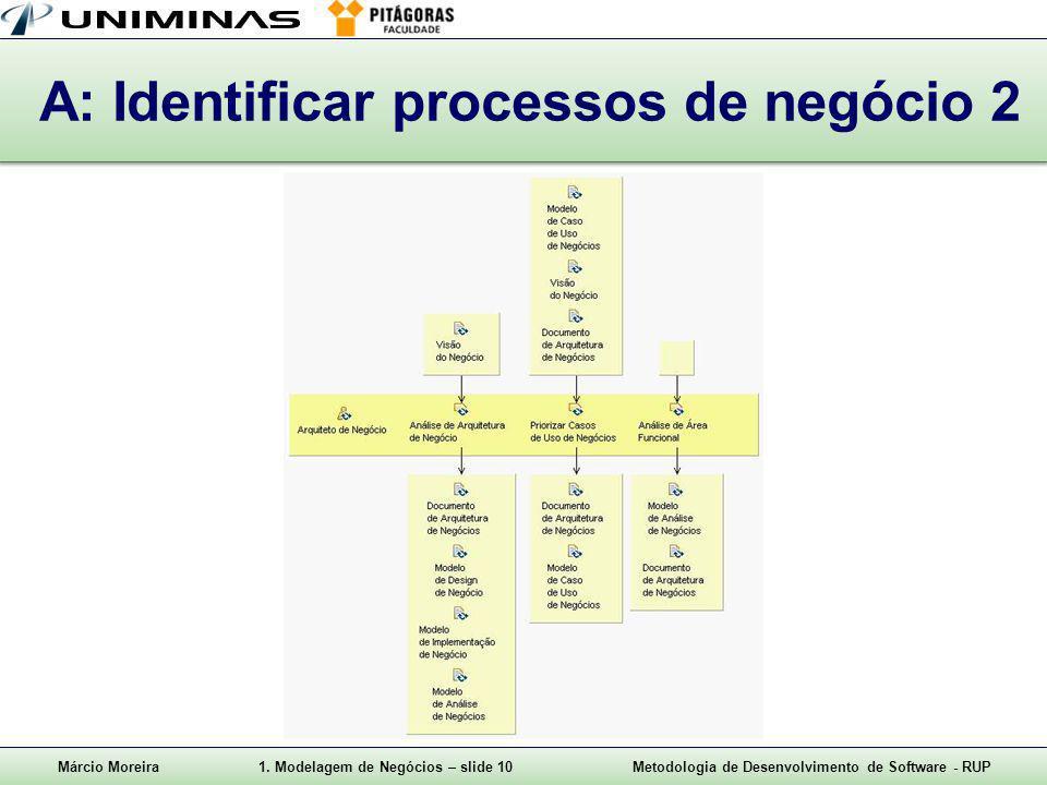 A: Identificar processos de negócio 2