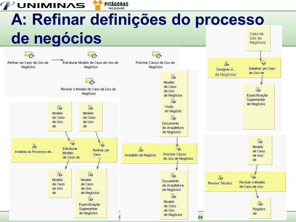 A: Refinar definições do processo de negócios