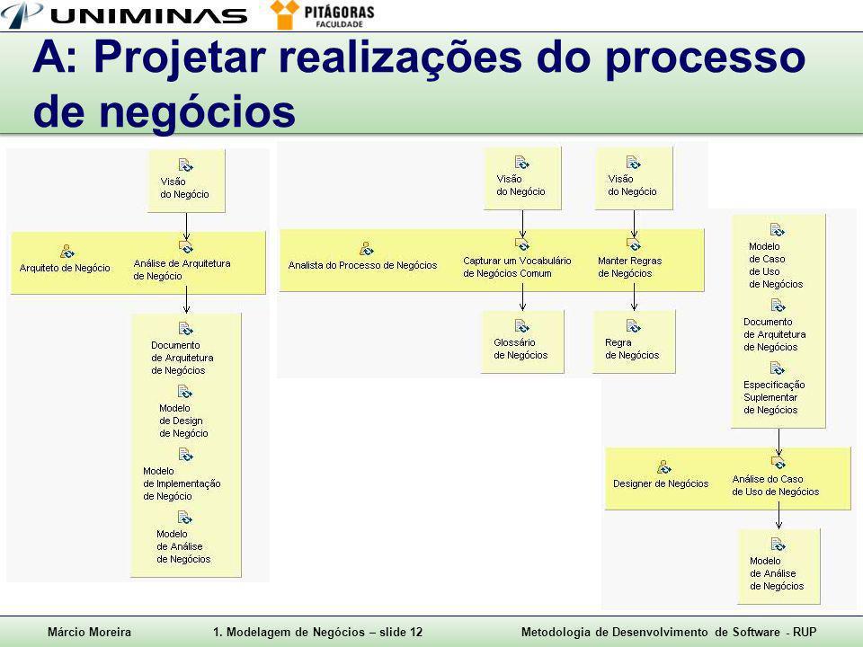 A: Projetar realizações do processo de negócios