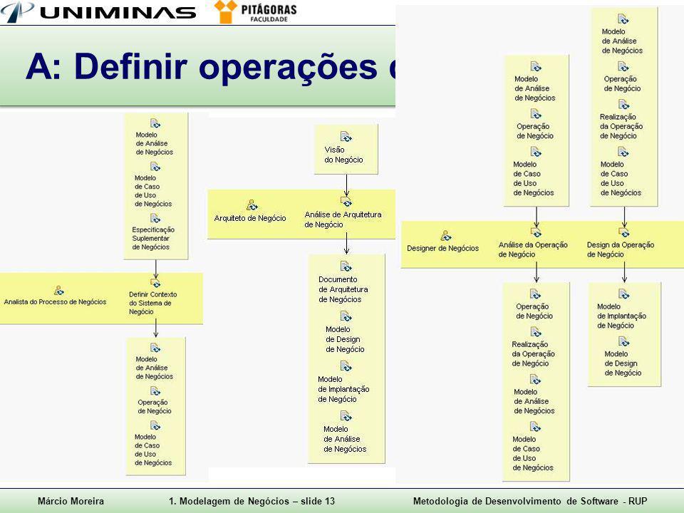 A: Definir operações de negócio