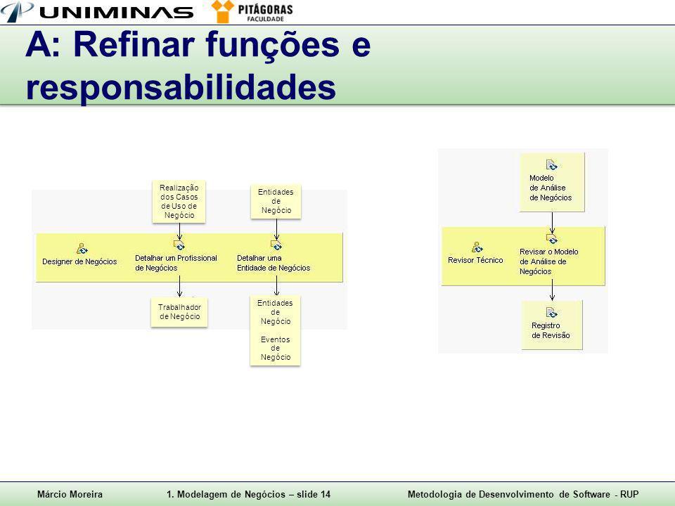 A: Refinar funções e responsabilidades