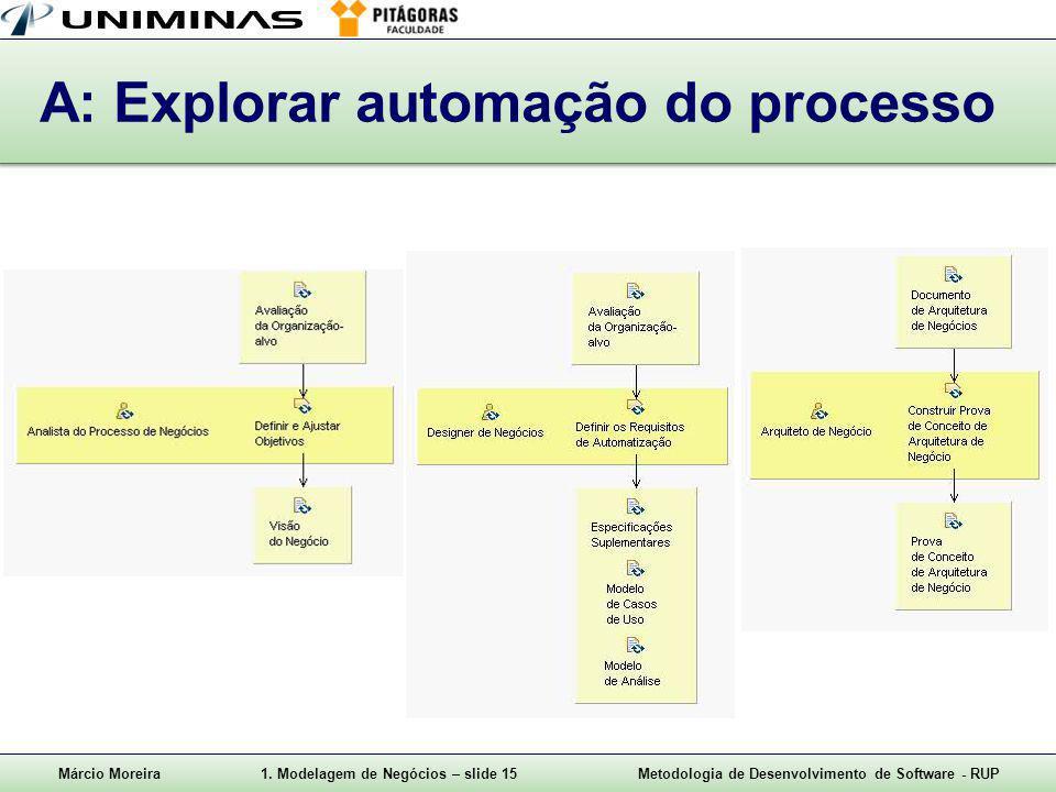 A: Explorar automação do processo