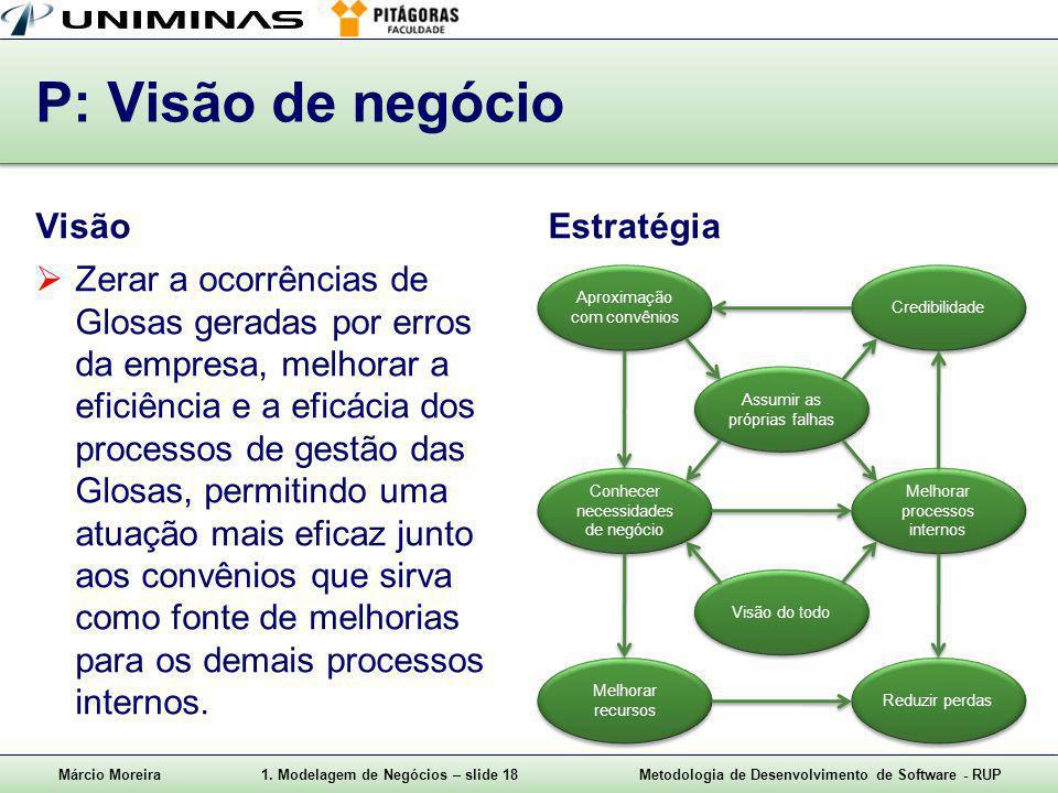 P: Visão de negócio Visão Estratégia