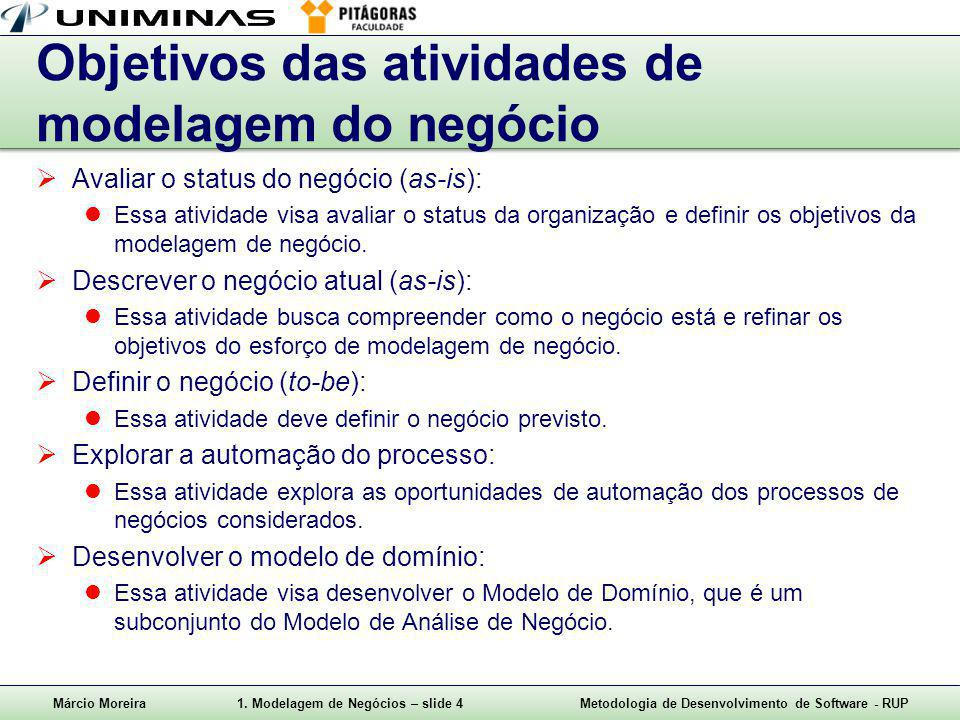 Objetivos das atividades de modelagem do negócio