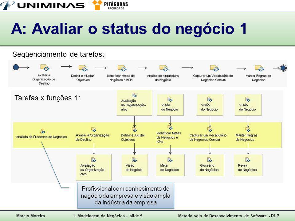 A: Avaliar o status do negócio 1