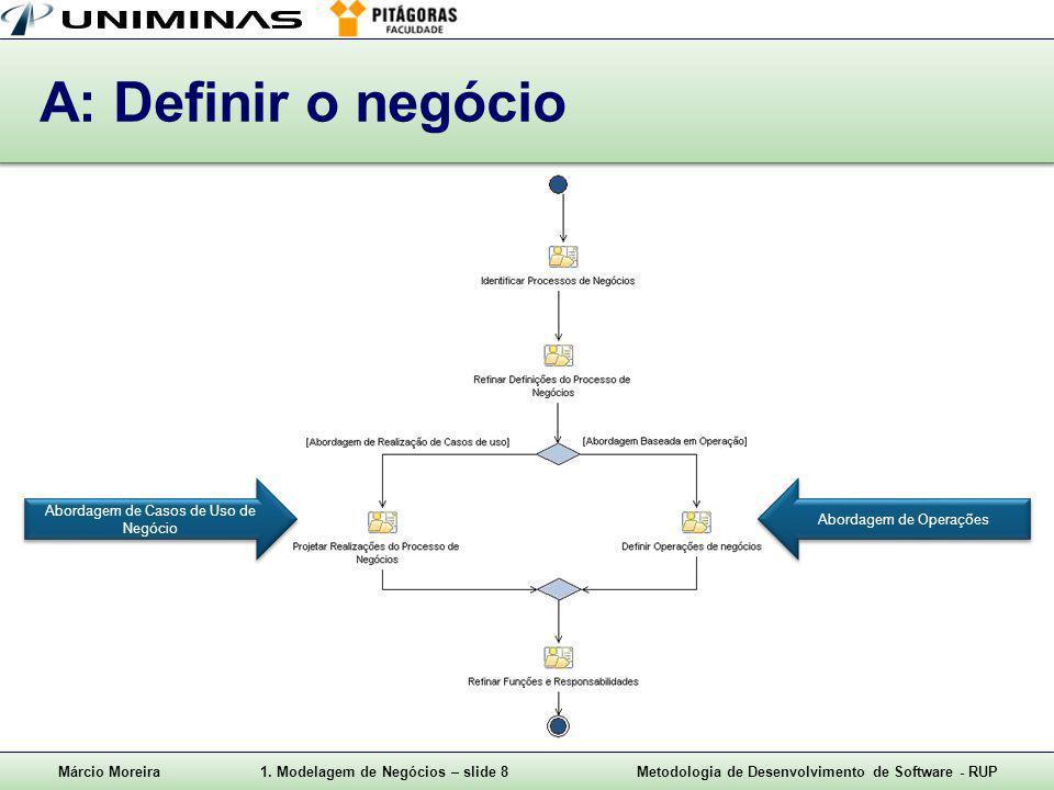 A: Definir o negócio Abordagem de Casos de Uso de Negócio