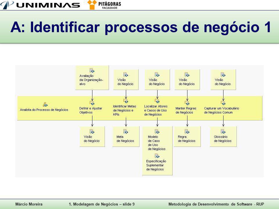 A: Identificar processos de negócio 1