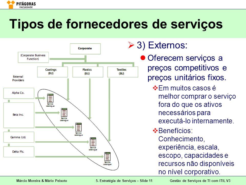 Tipos de fornecedores de serviços