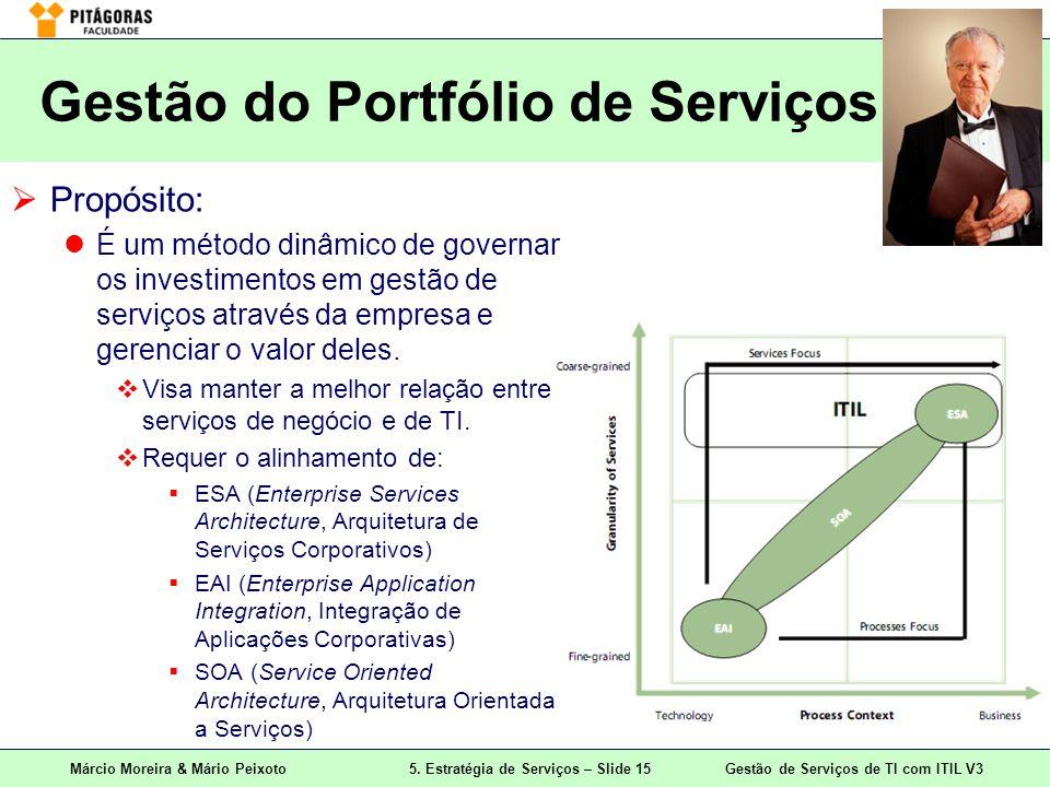 Gestão do Portfólio de Serviços