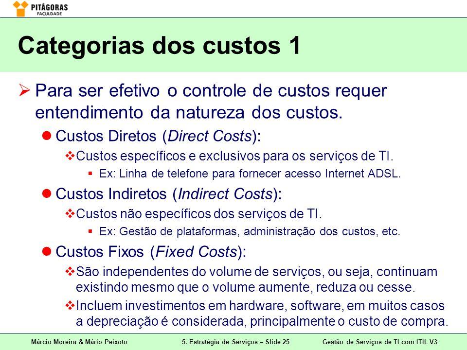 Categorias dos custos 1 Para ser efetivo o controle de custos requer entendimento da natureza dos custos.