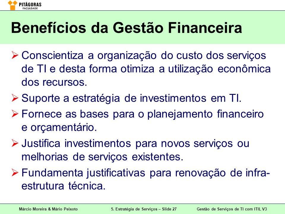 Benefícios da Gestão Financeira