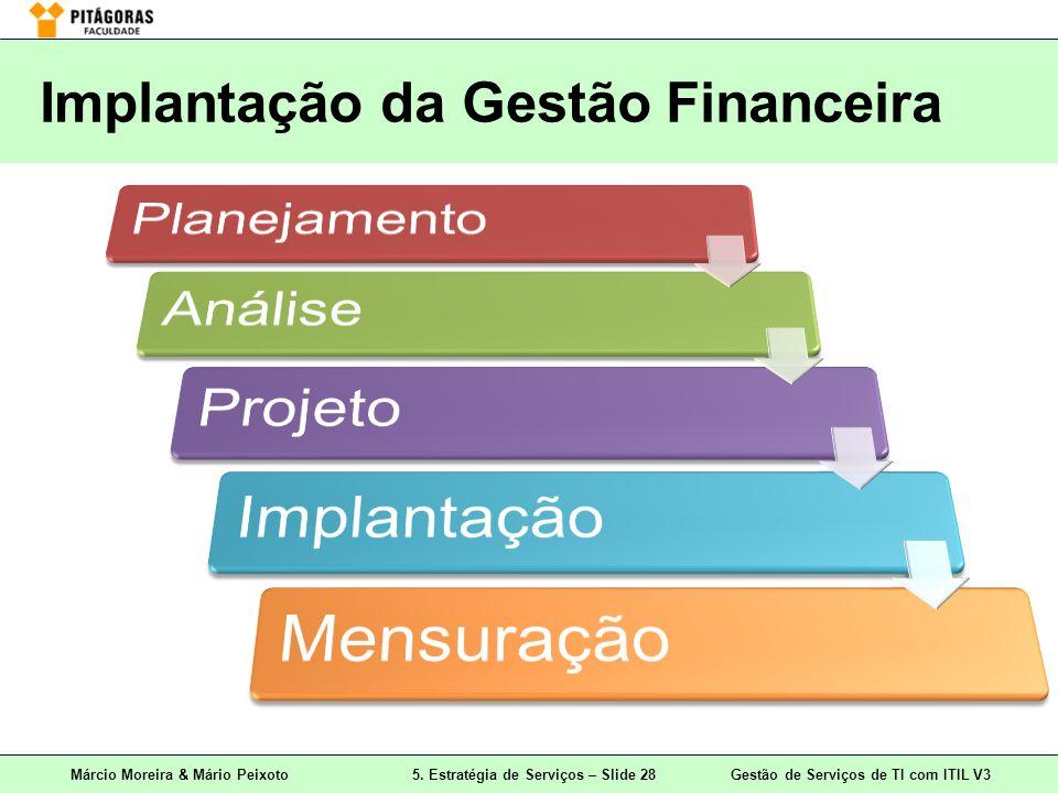 Implantação da Gestão Financeira