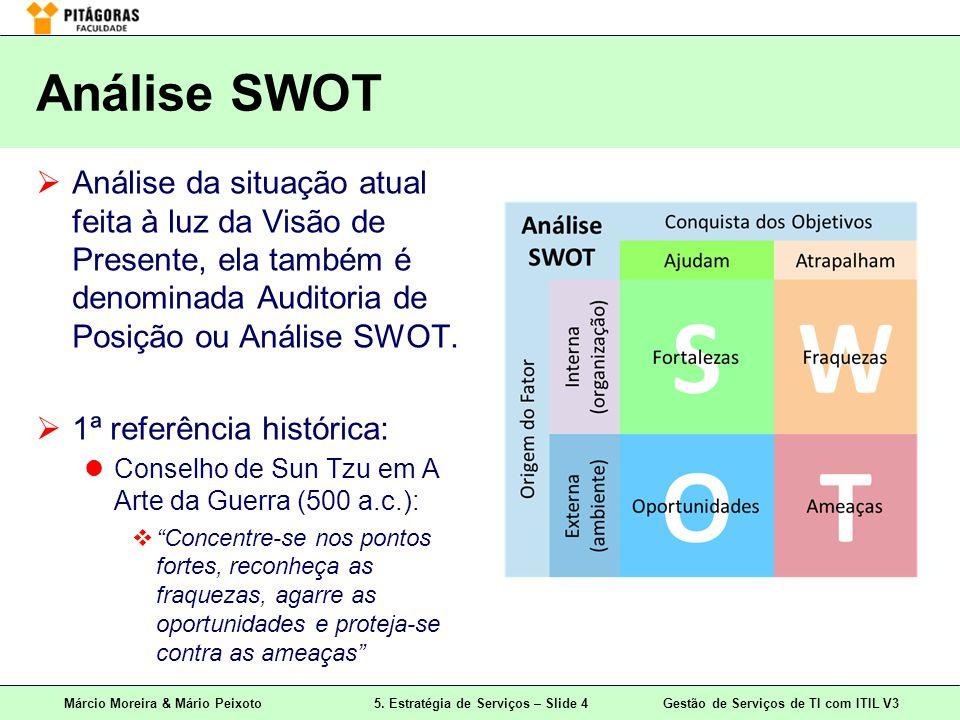 Análise SWOT Análise da situação atual feita à luz da Visão de Presente, ela também é denominada Auditoria de Posição ou Análise SWOT.