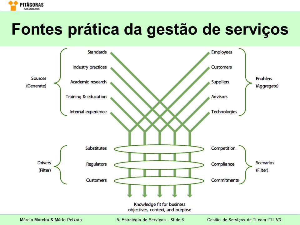 Fontes prática da gestão de serviços