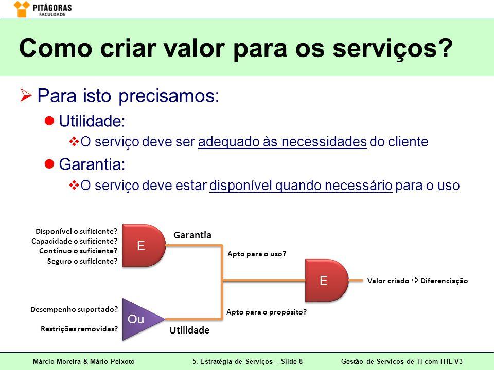 Como criar valor para os serviços