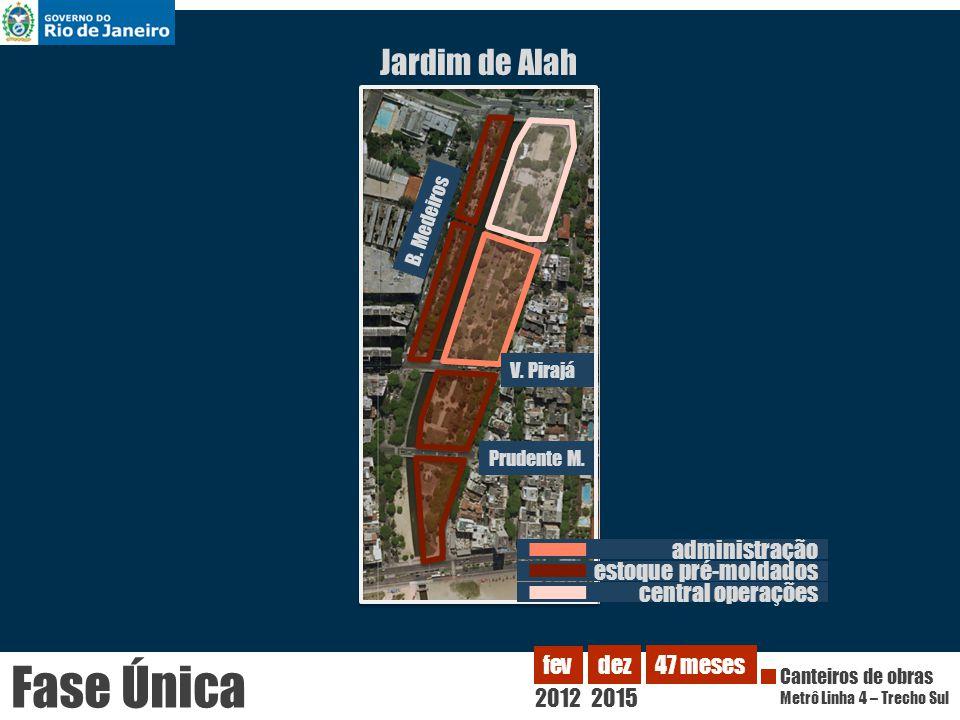 Fase Única Jardim de Alah administração estoque pré-moldados
