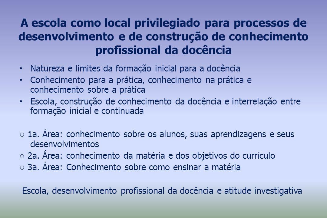 A escola como local privilegiado para processos de desenvolvimento e de construção de conhecimento profissional da docência