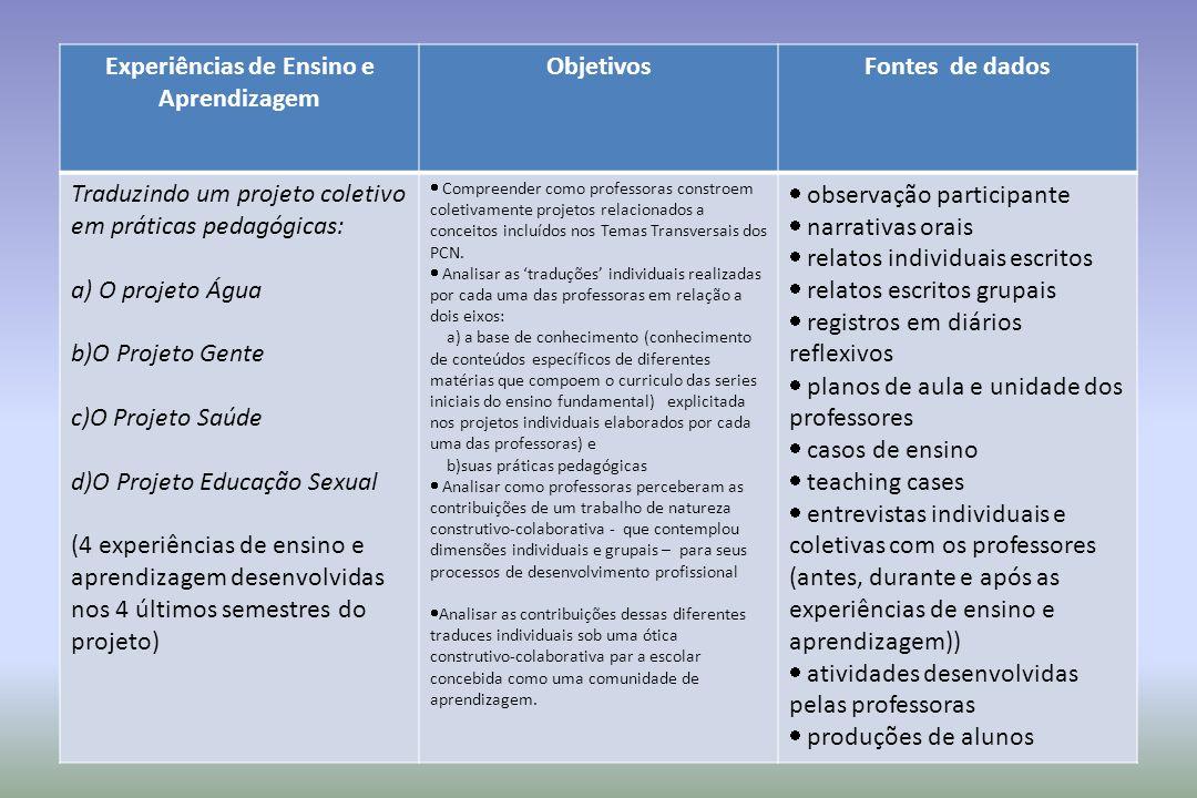 Experiências de Ensino e Aprendizagem