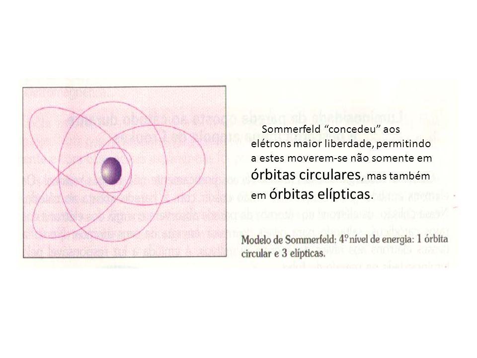 Sommerfeld concedeu aos elétrons maior liberdade, permitindo a estes moverem-se não somente em órbitas circulares, mas também em órbitas elípticas.