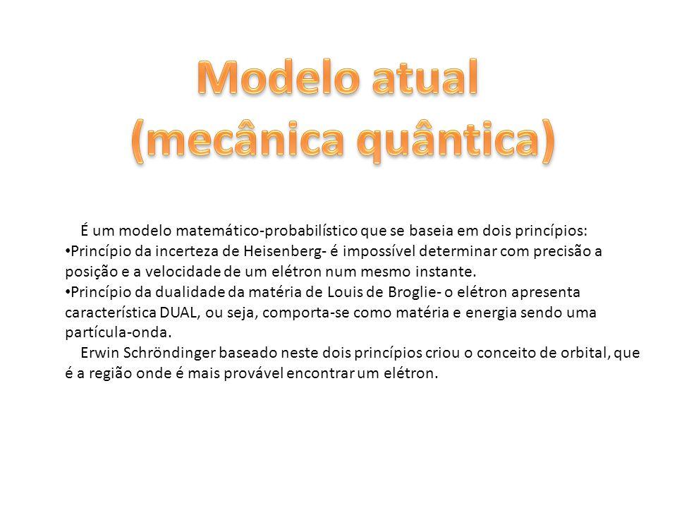 Modelo atual (mecânica quântica)