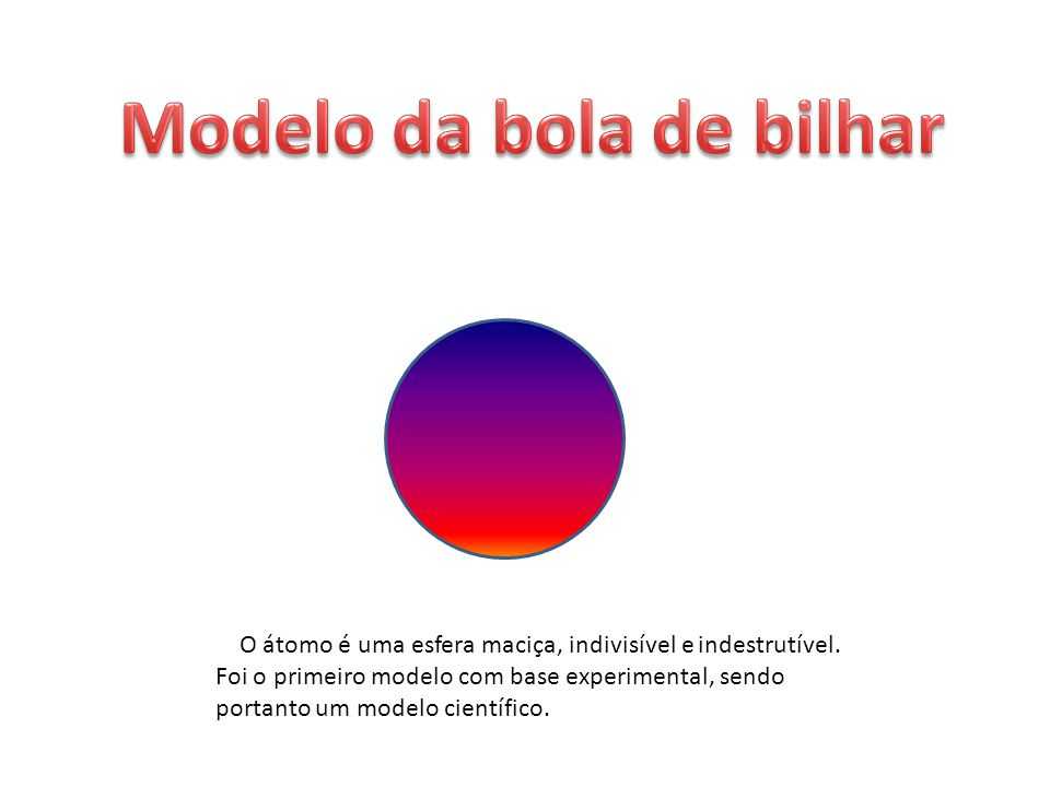 Modelo da bola de bilhar