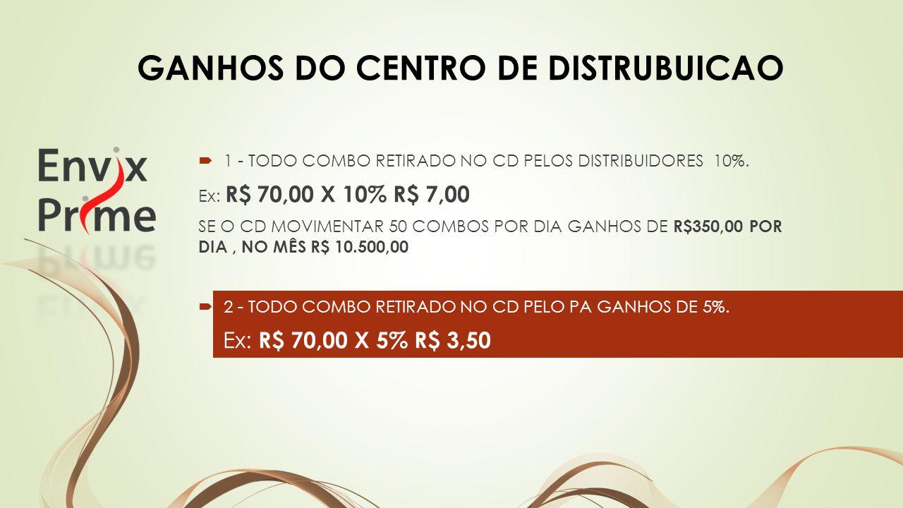 GANHOS DO CENTRO DE DISTRUBUICAO