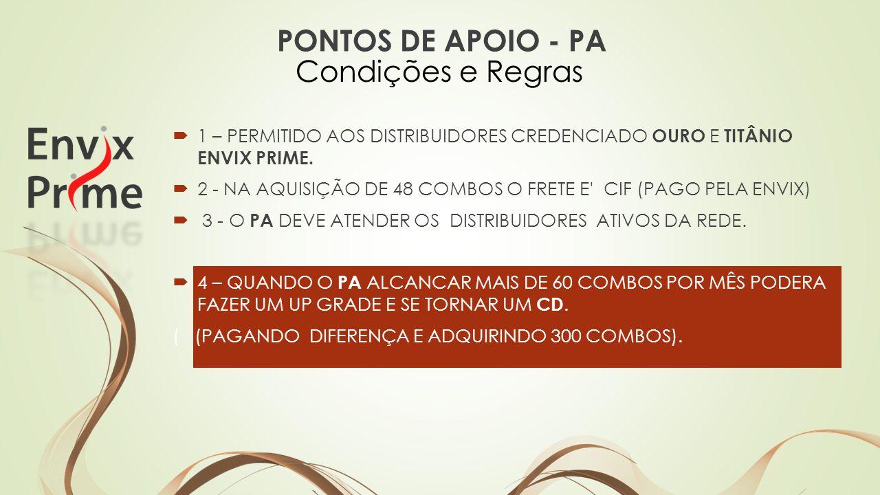 PONTOS DE APOIO - PA Condições e Regras