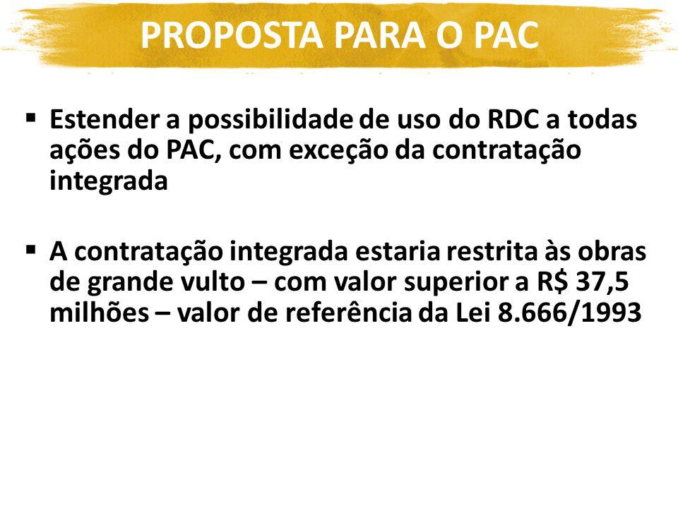 PROPOSTA PARA O PAC Estender a possibilidade de uso do RDC a todas ações do PAC, com exceção da contratação integrada.