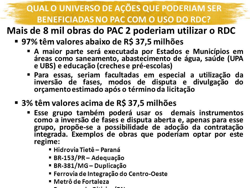 Mais de 8 mil obras do PAC 2 poderiam utilizar o RDC