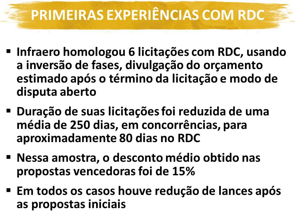 PRIMEIRAS EXPERIÊNCIAS COM RDC