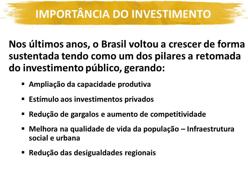 IMPORTÂNCIA DO INVESTIMENTO