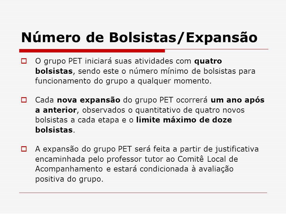 Número de Bolsistas/Expansão