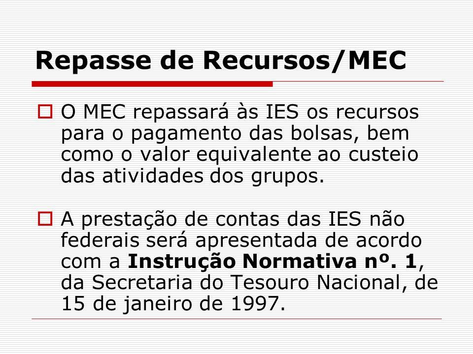 Repasse de Recursos/MEC
