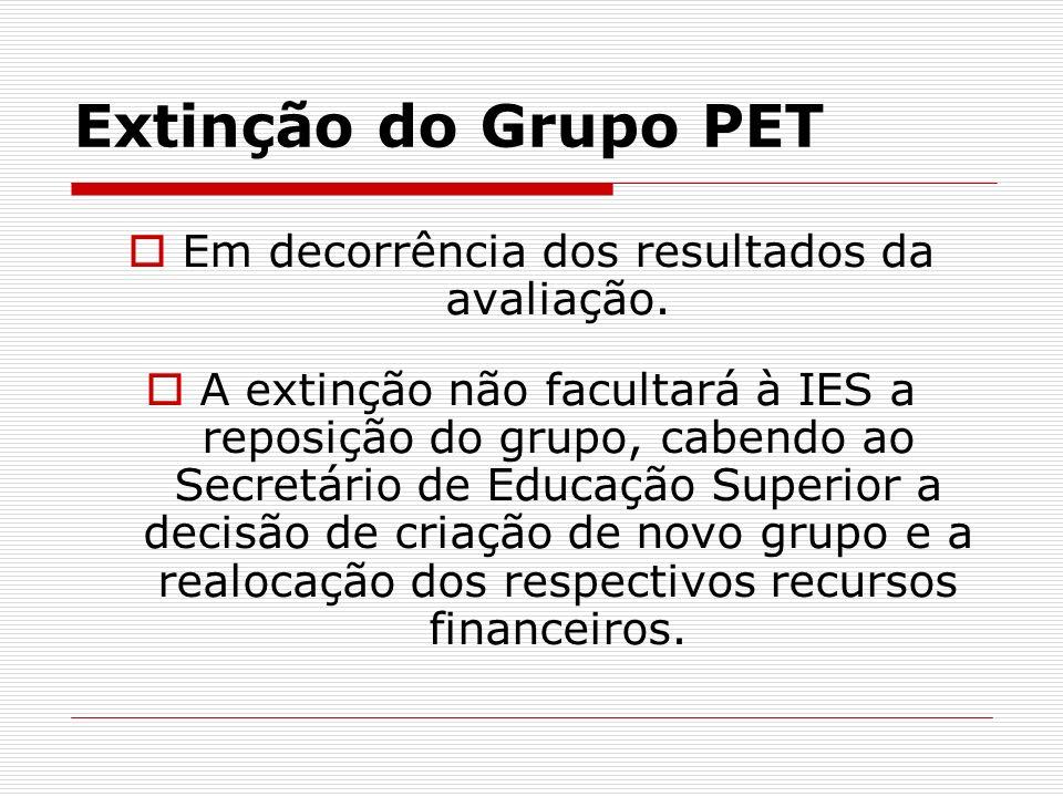 Em decorrência dos resultados da avaliação.