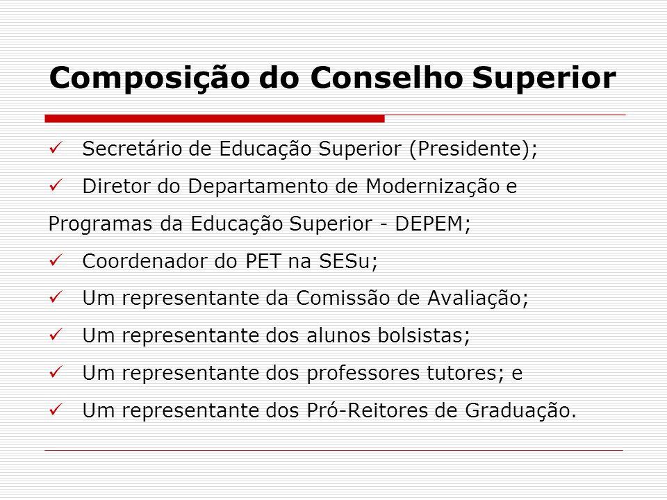 Composição do Conselho Superior