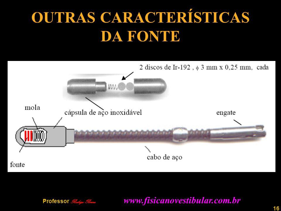 OUTRAS CARACTERÍSTICAS DA FONTE
