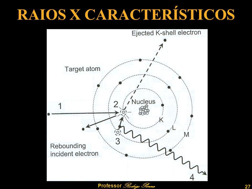 RAIOS X CARACTERÍSTICOS