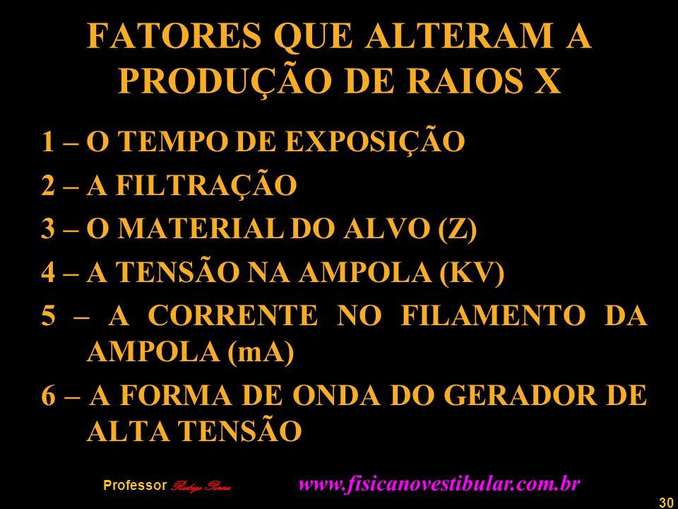 FATORES QUE ALTERAM A PRODUÇÃO DE RAIOS X