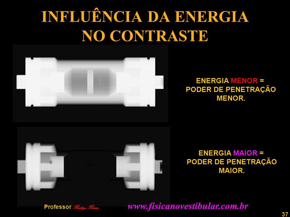 INFLUÊNCIA DA ENERGIA NO CONTRASTE