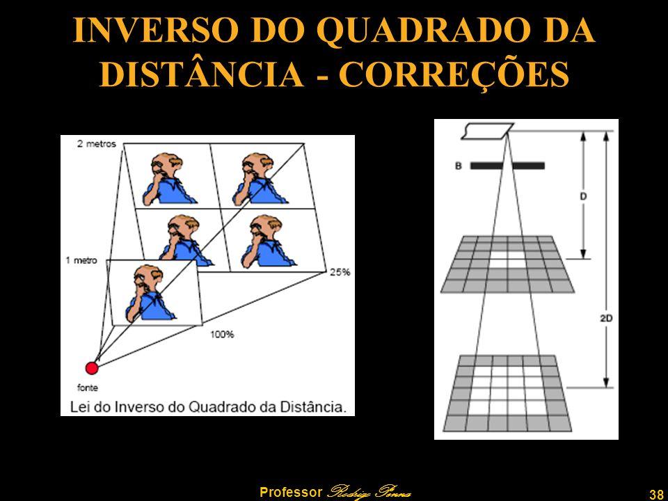 INVERSO DO QUADRADO DA DISTÂNCIA - CORREÇÕES