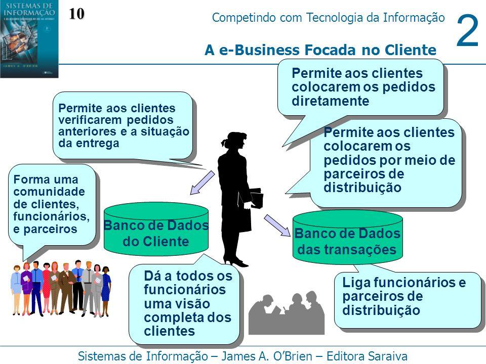 10 A e-Business Focada no Cliente Permite aos clientes