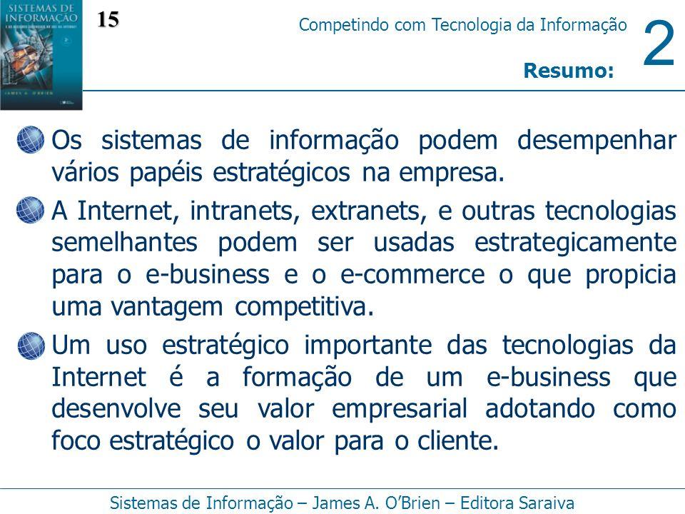 15 Resumo: Os sistemas de informação podem desempenhar vários papéis estratégicos na empresa.
