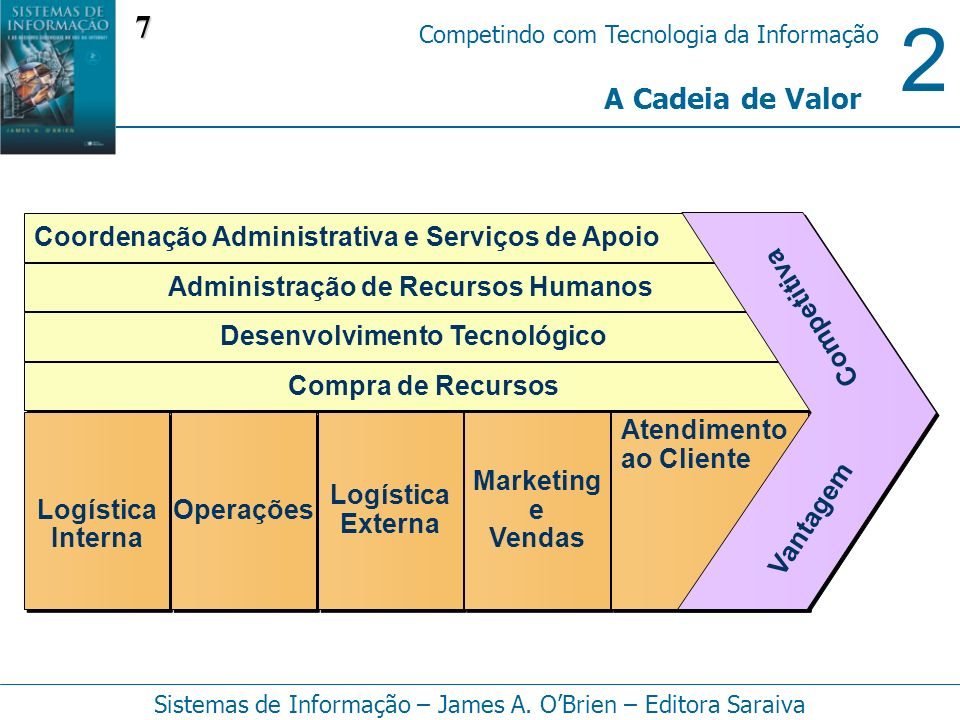 Administração de Recursos Humanos Desenvolvimento Tecnológico