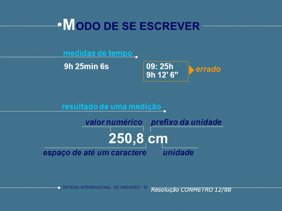 MODO DE SE ESCREVER 250,8 cm medidas de tempo 9h 25min 6s errado