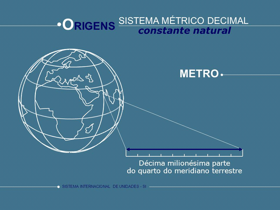ORIGENS METRO SISTEMA MÉTRICO DECIMAL constante natural