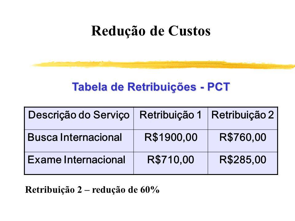 Tabela de Retribuições - PCT
