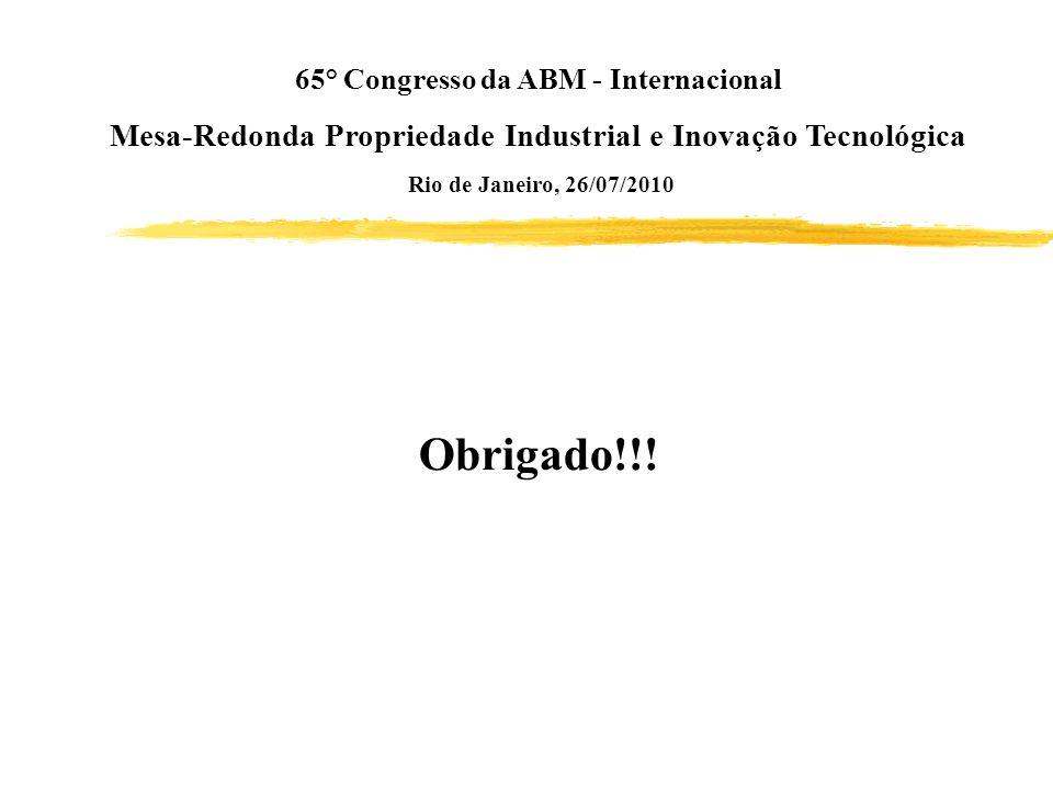 Obrigado!!! Mesa-Redonda Propriedade Industrial e Inovação Tecnológica