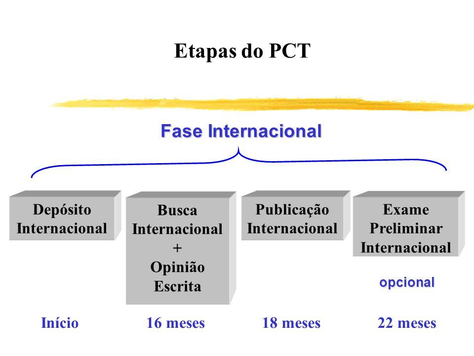 Etapas do PCT Fase Internacional Depósito Internacional