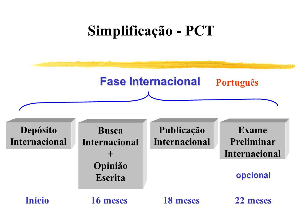 Simplificação - PCT Fase Internacional Depósito Internacional